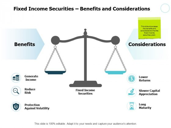 Fixed Income Securities Benefits And Considerations Ppt PowerPoint Presentation File Good
