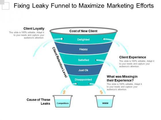 Fixing Leaky Funnel To Maximize Marketing Efforts Ppt PowerPoint Presentation File Template
