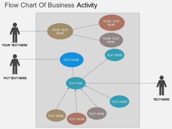 Flow Chart Of Business Activity Powerpoint Template