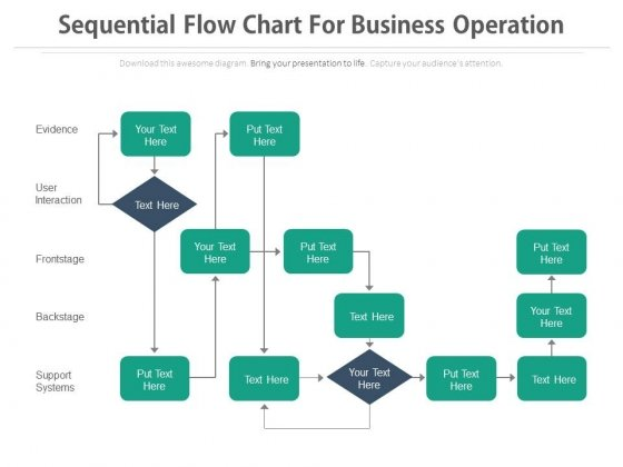 Flow Chart Of Five Business Operation Powerpoint Template