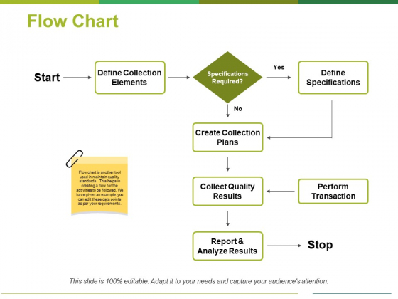 Flow Chart Ppt PowerPoint Presentation File Infographic Template