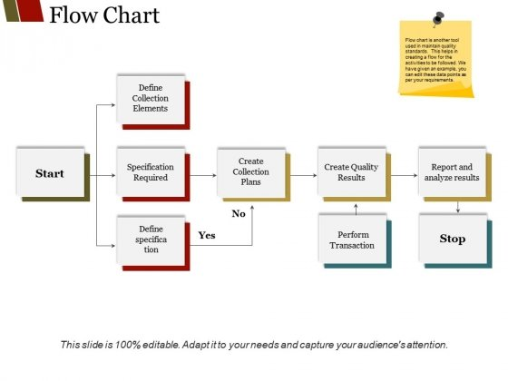 Flow Chart Ppt PowerPoint Presentation Infographic Template
