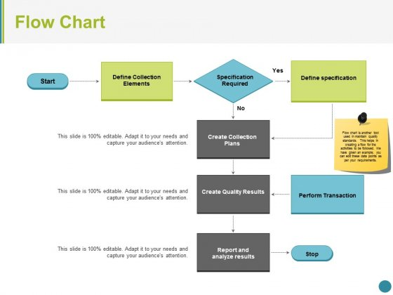 Flow Chart Ppt PowerPoint Presentation Model Skills