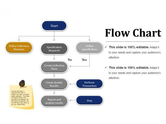 Flow Chart Ppt PowerPoint Presentation Professional Design Templates