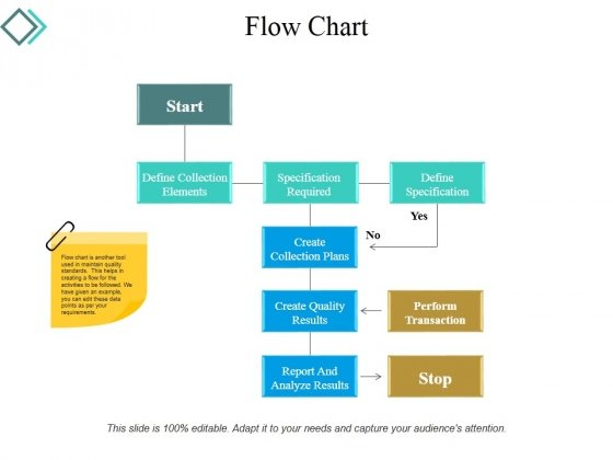 Flow Chart Ppt PowerPoint Presentation Styles Example Topics