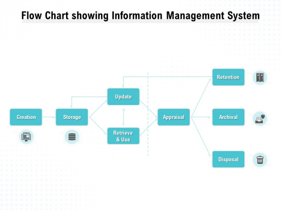 flow chart showing information management system ppt powerpoint presentation show master slide