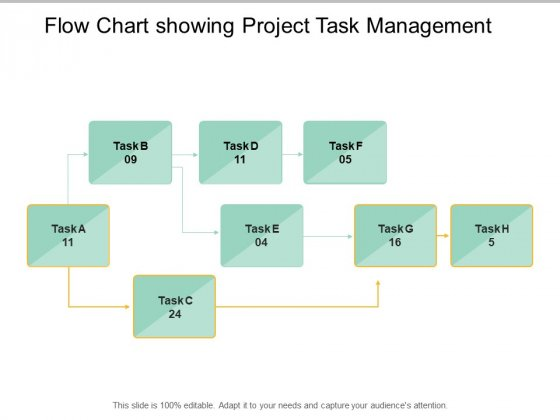 Flow Chart Showing Project Task Management Ppt PowerPoint Presentation Styles Smartart