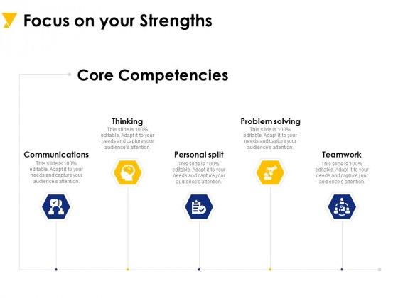 Focus On Your Strengths Ppt PowerPoint Presentation Gallery