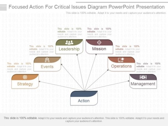 Focused Action For Critical Issues Diagram Powerpoint Presentation