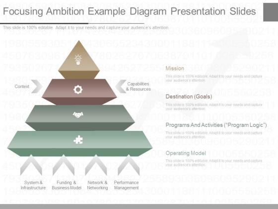 Focusing Ambition Example Diagram Presentation Slides