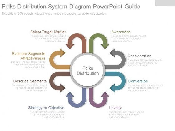 Folks Distribution System Diagram Powerpoint Guide
