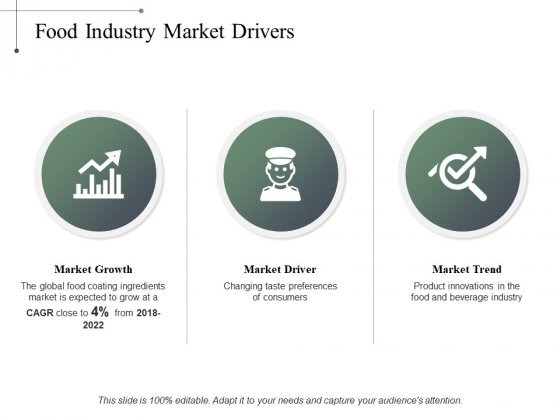 Food Industry Market Drivers Ppt PowerPoint Presentation Outline Portfolio