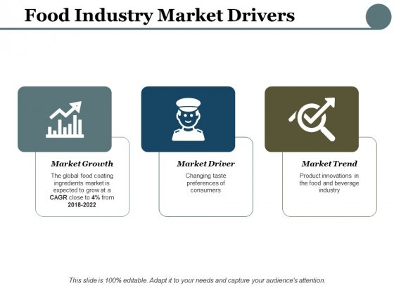 Food Industry Market Drivers Ppt PowerPoint Presentation Show Infographic Template