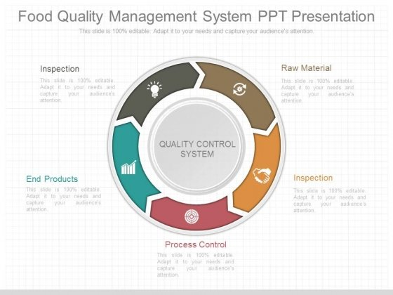 Food Quality Management System Ppt Presentation - PowerPoint Templates