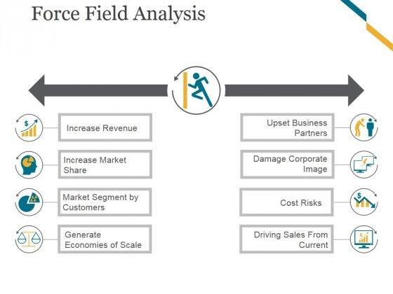 Force Field Analysis Template  Ppt Powerpoint Presentation