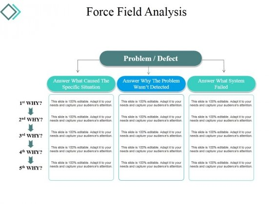 Force Field Analysis Template  Ppt Powerpoint Presentation Visual