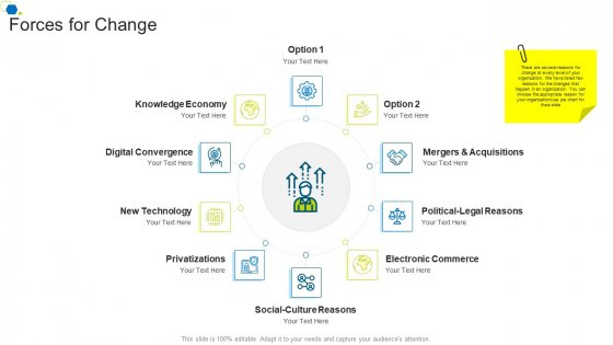 Forces For Change Corporate Transformation Strategic Outline Elements PDF