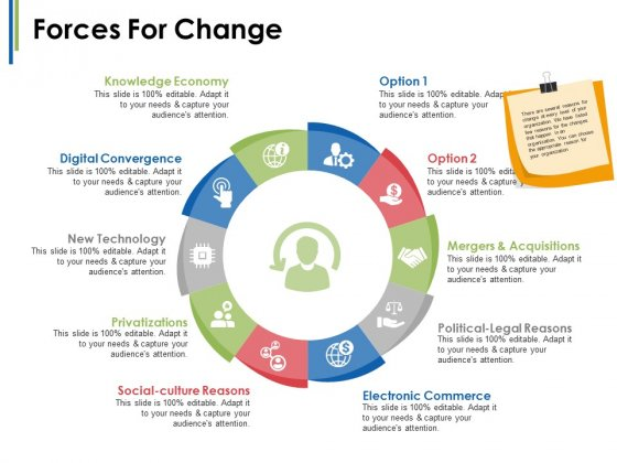 Forces For Change Ppt PowerPoint Presentation File Gallery