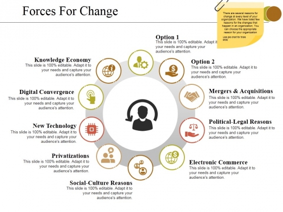 Forces For Change Ppt PowerPoint Presentation File Grid