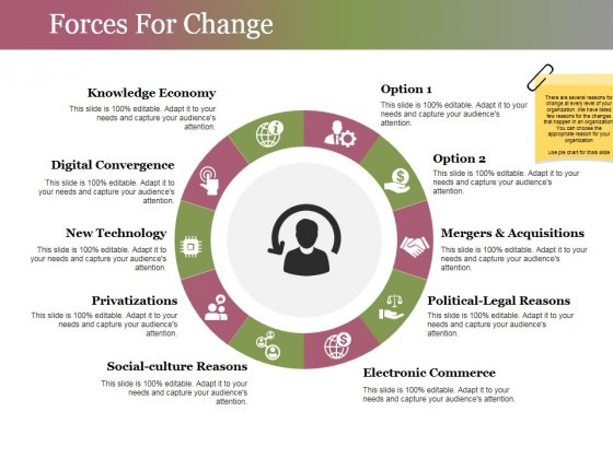 Forces For Change Ppt PowerPoint Presentation Portfolio Slides