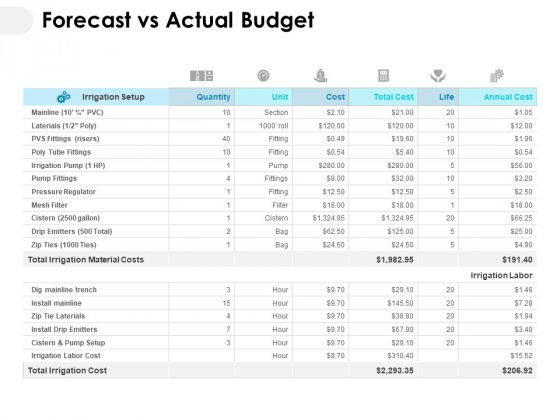 Forecast Vs Actual Budget Ppt PowerPoint Presentation Gallery Information