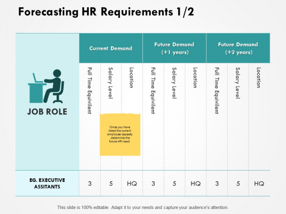 Forecasting HR Requirements Ppt PowerPoint Presentation Layouts Slide Portrait