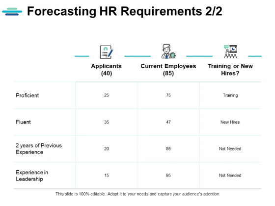Forecasting Hr Requirements Business Ppt PowerPoint Presentation Pictures Microsoft