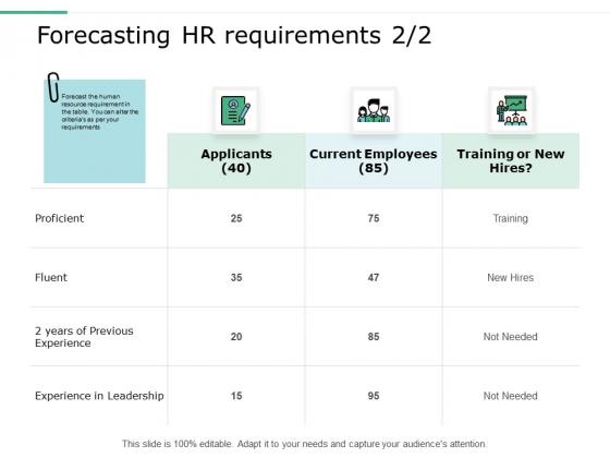 Forecasting Hr Requirements Management Ppt Powerpoint Presentation Portfolio Clipart Images