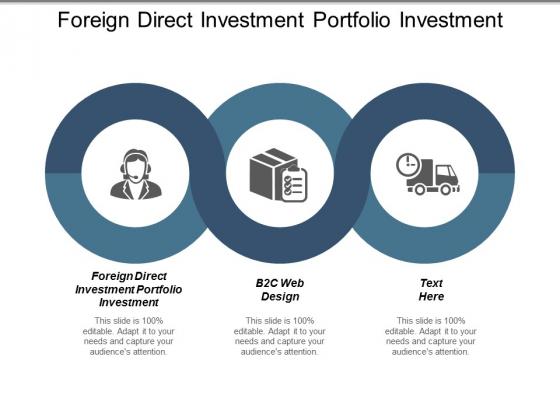 Foreign Direct Investment Portfolio Investment B2c Web Design Ppt PowerPoint Presentation Inspiration Layout Ideas