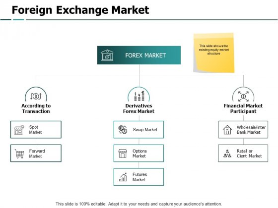 Foreign Exchange Market Business Ppt PowerPoint Presentation Infographic Template Mockup