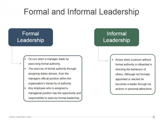 Formal And Informal Leadership Ppt PowerPoint Presentation Visuals