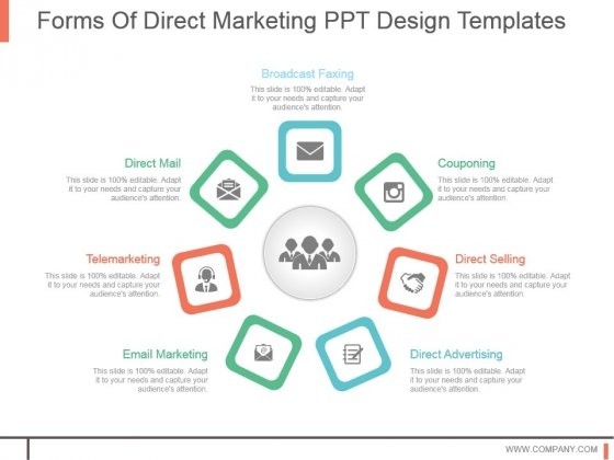 Forms Of Direct Marketing Ppt Design Templates Powerpoint Templates