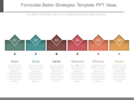 Formulate Better Strategies Template Ppt Ideas