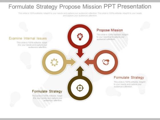 Formulate Strategy Propose Mission Ppt Presentation