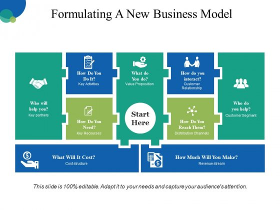 Formulating A New Business Model Ppt PowerPoint Presentation Portfolio Graphic Tips