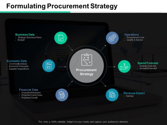 Formulating Procurement Strategy Ppt PowerPoint Presentation Styles Gallery