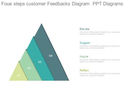 Foue Steps Customer Feedbacks Diagram Ppt Diagrams