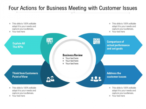 Four Actions For Business Meeting With Customer Issues Ppt PowerPoint Presentation File Gallery PDF