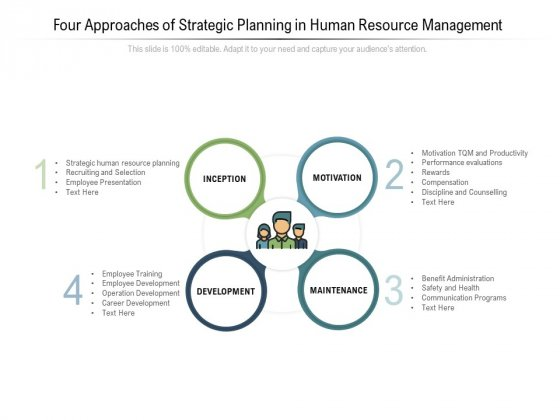 Four Approaches Of Strategic Planning In Human Resource Management Ppt PowerPoint Presentation Model Background