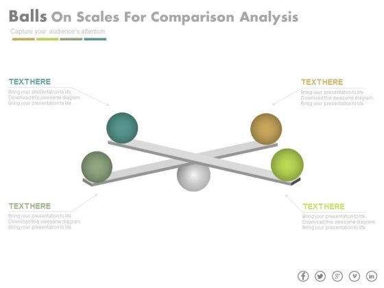 Four Balls On Scales For Comparison And Analysis Powerpoint Slides