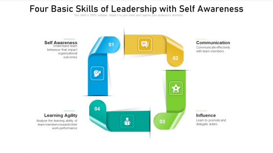 Four Basic Skills Of Leadership With Self Awareness Ppt PowerPoint Presentation Show Good PDF