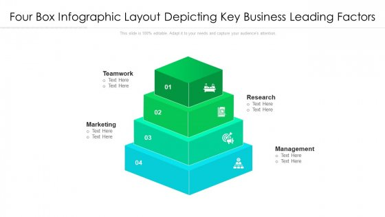 Four Box Infographic Layout Depicting Key Business Leading Factors Ppt PowerPoint Presentation Gallery Styles PDF