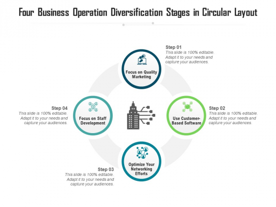 Four Business Operation Diversification Stages In Circular Layout Ppt PowerPoint Presentation Gallery Layout PDF