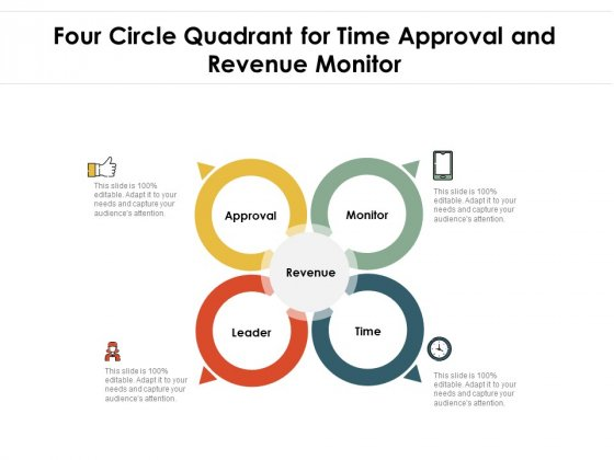 Four Circle Quadrant For Time Approval And Revenue Monitor Ppt PowerPoint Presentation File Styles PDF