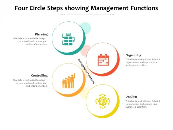 Four Circle Steps Showing Management Functions Ppt PowerPoint Presentation Pictures Designs PDF