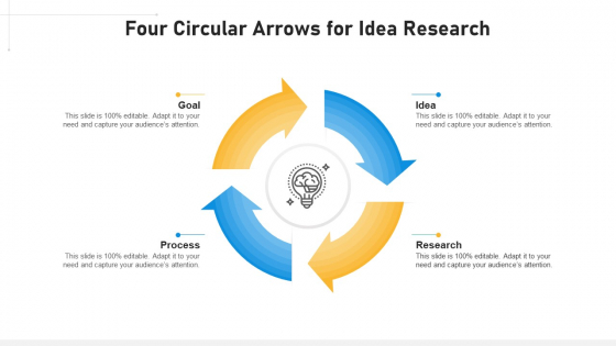 Four Circular Arrows For Idea Research Ppt PowerPoint Presentation Gallery Slides PDF