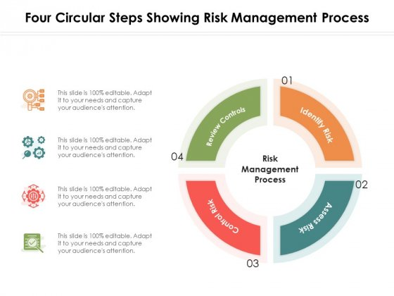 Four Circular Steps Showing Risk Management Process Ppt PowerPoint Presentation Infographic Template Visual Aids PDF