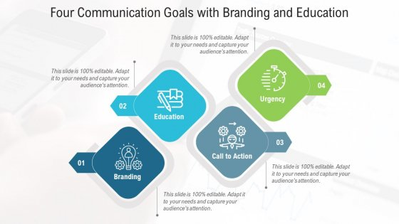 Four Communication Goals With Branding And Education Ppt PowerPoint Presentation Gallery Ideas PDF
