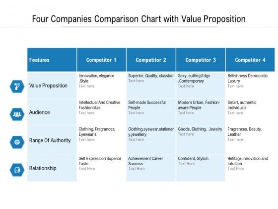 Four Companies Comparison Chart With Value Proposition Ppt PowerPoint Presentation Infographics Smartart PDF