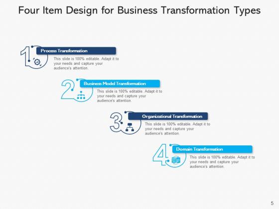 Four_Components_Agenda_Transformation_Ppt_PowerPoint_Presentation_Complete_Deck_Slide_5